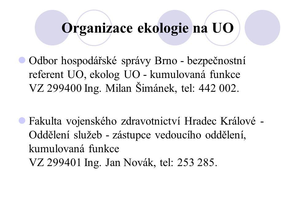 Organizace ekologie na UO Odbor hospodářské správy Brno - bezpečnostní referent UO, ekolog UO - kumulovaná funkce VZ 299400 Ing.