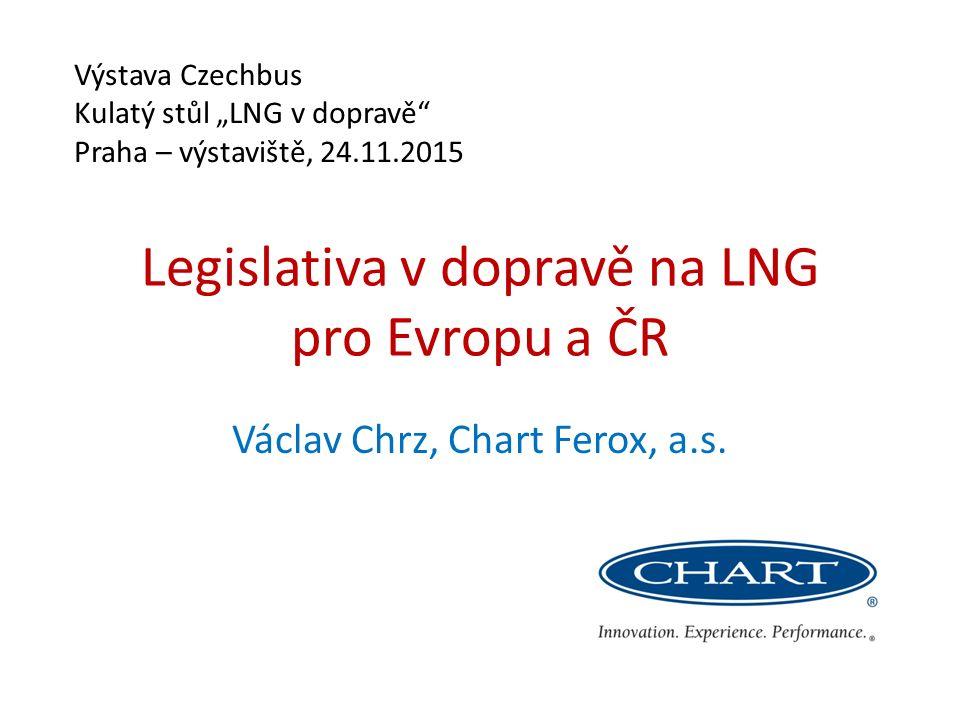 Požadavky direktivy AFI: 2014/94/EU o infrastruktuře pro alternativní paliva Vybudování plnicích stanic ve vzdálenostech LNG maximálně 400 km CNG maximálně 150 km Normy EN na plnicí stanice LNG a CNG Norma na plnicí koncovky LNG a CNG Norma na vozidlové nádrže a palubní systémy LNG