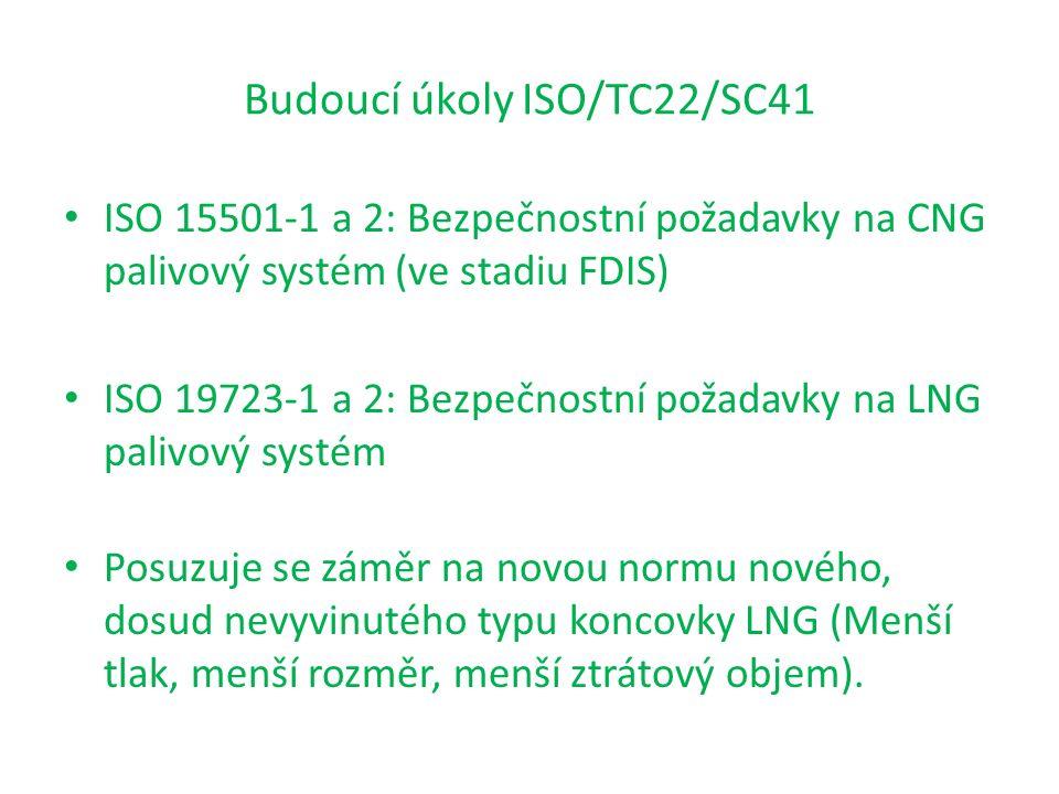 Budoucí úkoly ISO/TC22/SC41 ISO 15501-1 a 2: Bezpečnostní požadavky na CNG palivový systém (ve stadiu FDIS) ISO 19723-1 a 2: Bezpečnostní požadavky na LNG palivový systém Posuzuje se záměr na novou normu nového, dosud nevyvinutého typu koncovky LNG (Menší tlak, menší rozměr, menší ztrátový objem).