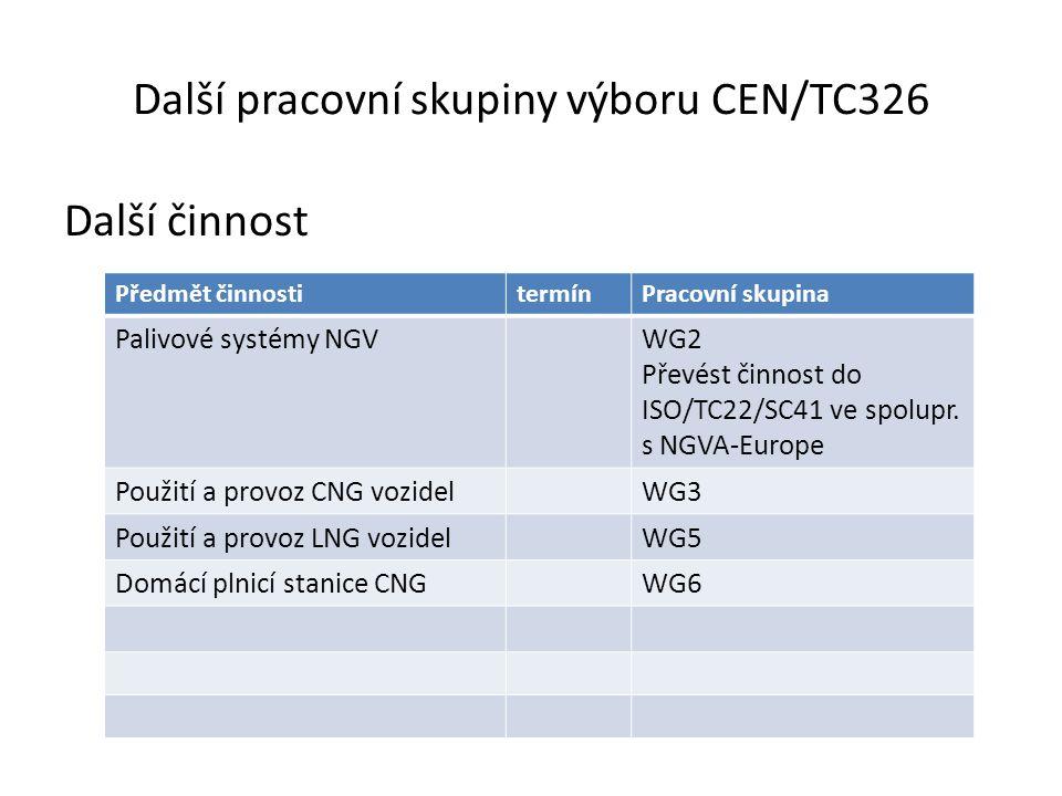 Další pracovní skupiny výboru CEN/TC326 Další činnost Předmět činnostitermínPracovní skupina Palivové systémy NGVWG2 Převést činnost do ISO/TC22/SC41 ve spolupr.