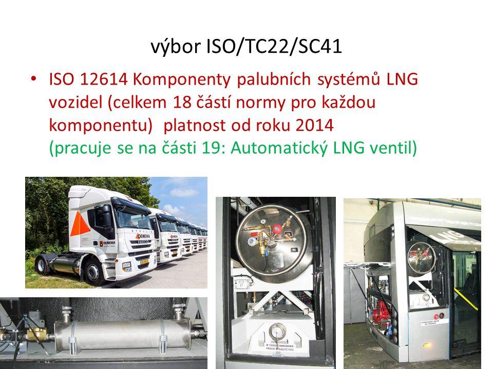 výbor ISO/TC22/SC41 ISO 12617 Plnicí koncovka LNG platnost od roku 2015 Standardizuje dosud široce používané systémy plnicích koncovek Parker, JC Carter a Macrotech