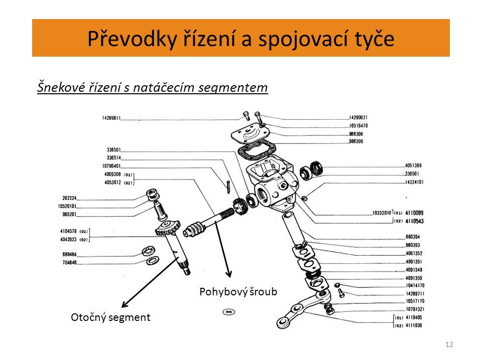 Převodky řízení a spojovací tyče 12 Šnekové řízení s natáčecím segmentem Otočný segment Pohybový šroub