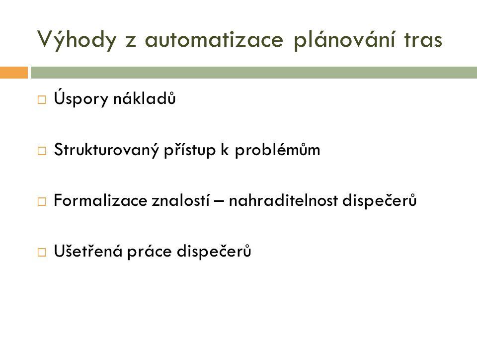 Klasifikace problémů VRPBVRPTWVRPPD VRPBTW VRPPDTW CVRP DCVRP Délka trasy Časová okna Zpětný svoz Sběr a doručení