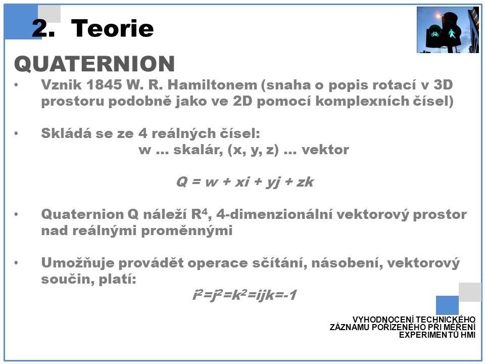 2.Teorie QUATERNION Vznik 1845 W. R.