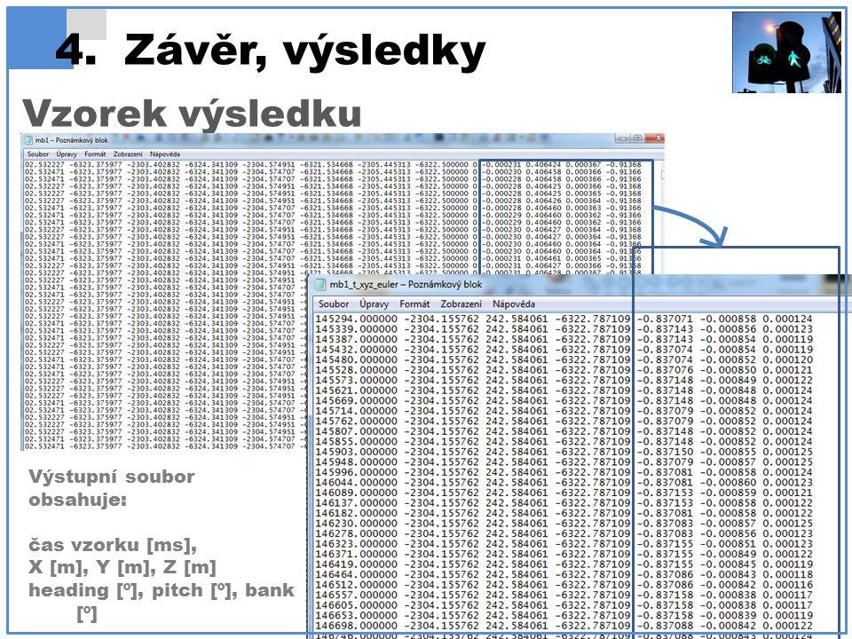 Vzorek výsledku VYHODNOCENÍ TECHNICKÉHO ZÁZNAMU POŘÍZENÉHO PŘI MĚŘENÍ EXPERIMENTŮ HMI Výstupní soubor obsahuje: čas vzorku [ms], X [m], Y [m], Z [m] heading [º], pitch [º], bank [º]