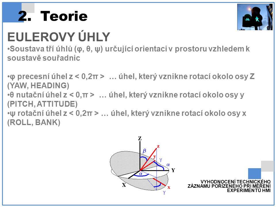 EULEROVY ÚHLY Soustava tří úhlů (φ, θ, ψ) určující orientaci v prostoru vzhledem k soustavě souřadnic φ precesní úhel z … úhel, který vznikne rotací okolo osy Z (YAW, HEADING) θ nutační úhel z … úhel, který vznikne rotací okolo osy y (PITCH, ATTITUDE) ψ rotační úhel z … úhel, který vznikne rotací okolo osy x (ROLL, BANK) VYHODNOCENÍ TECHNICKÉHO ZÁZNAMU POŘÍZENÉHO PŘI MĚŘENÍ EXPERIMENTŮ HMI