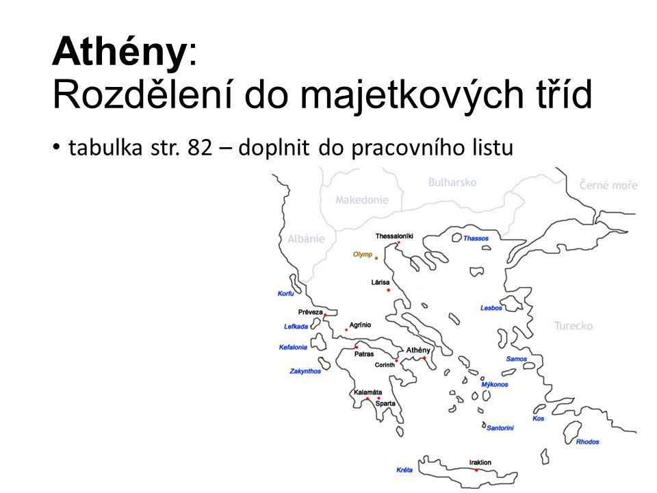 Athény: Rozdělení do majetkových tříd tabulka str. 82 – doplnit do pracovního listu