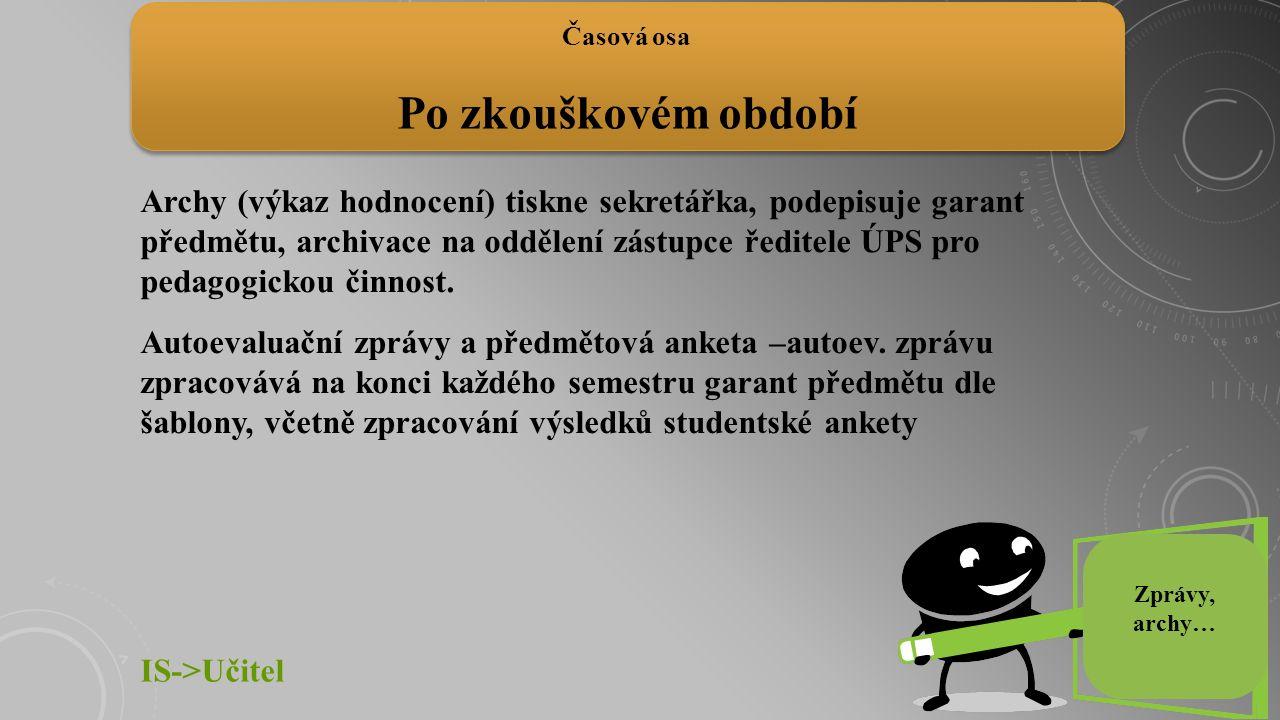 Archy (výkaz hodnocení) tiskne sekretářka, podepisuje garant předmětu, archivace na oddělení zástupce ředitele ÚPS pro pedagogickou činnost. Časová os