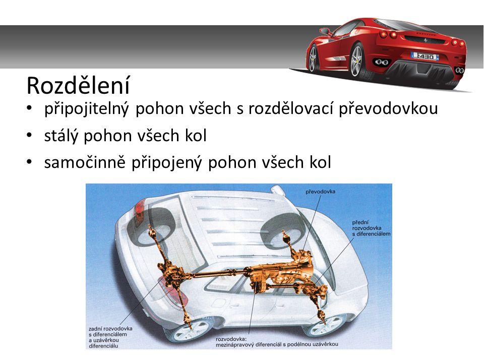 připojitelný pohon všech s rozdělovací převodovkou stálý pohon všech kol samočinně připojený pohon všech kol Rozdělení
