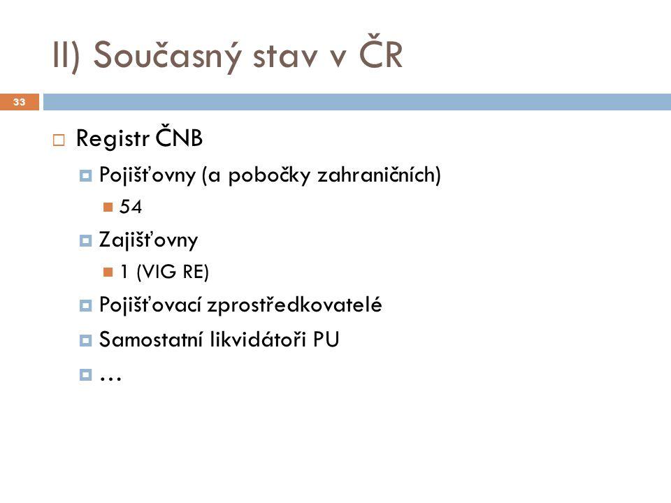 II) Současný stav v ČR  Registr ČNB  Pojišťovny (a pobočky zahraničních) 54  Zajišťovny 1 (VIG RE)  Pojišťovací zprostředkovatelé  Samostatní likvidátoři PU  … 33