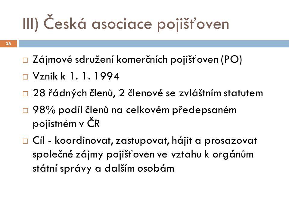III) Česká asociace pojišťoven  Zájmové sdružení komerčních pojišťoven (PO)  Vznik k 1. 1. 1994  28 řádných členů, 2 členové se zvláštním statutem