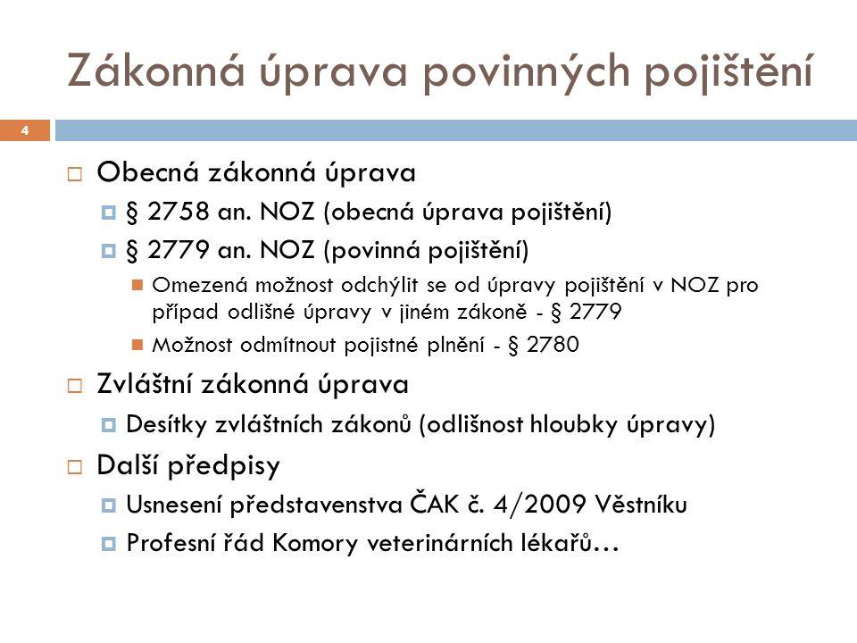 II) Současný stav v ČR  Životní x neživotní pojištění (ČR) 40 % x 60 %  Smluvní pojistné celkem v 2014 (členové ČAP)  115 mld.