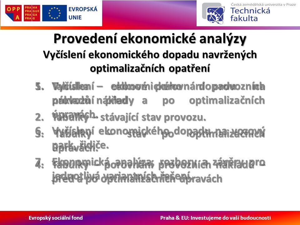 Evropský sociální fond Praha & EU: Investujeme do vaší budoucnosti Provedení ekonomické analýzy Vyčíslení ekonomického dopadu navržených optimalizačních opatření 1.Vyčíslení ekonomického dopadu na provozní náklady 2.Tabulky – stávající stav provozu.