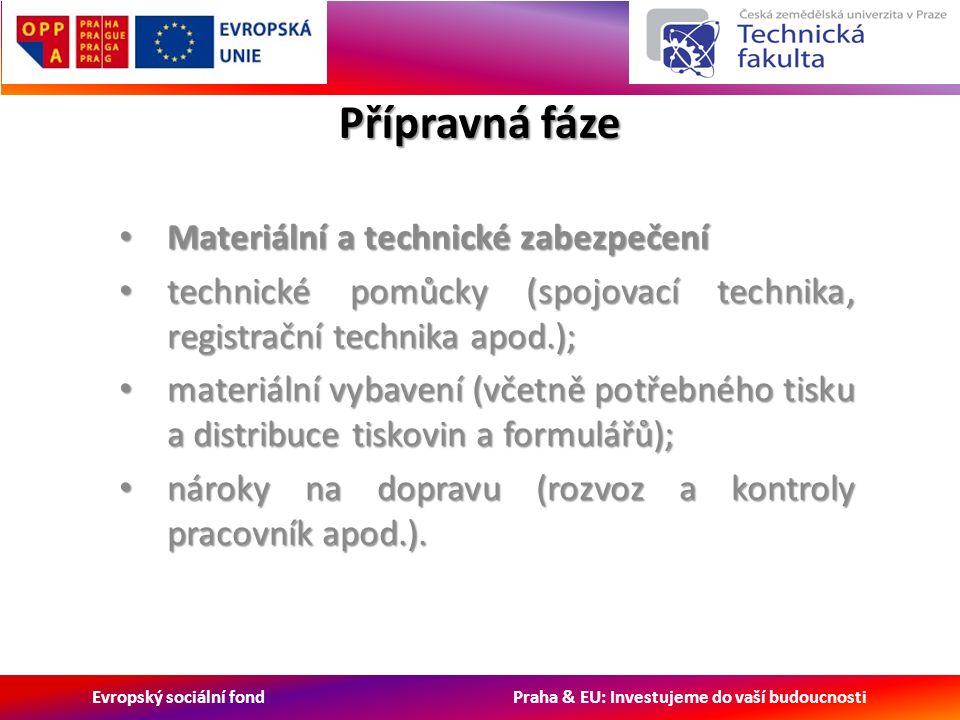 Evropský sociální fond Praha & EU: Investujeme do vaší budoucnosti Přípravná fáze Materiální a technické zabezpečení Materiální a technické zabezpečení technické pomůcky (spojovací technika, registrační technika apod.); technické pomůcky (spojovací technika, registrační technika apod.); materiální vybavení (včetně potřebného tisku a distribuce tiskovin a formulářů); materiální vybavení (včetně potřebného tisku a distribuce tiskovin a formulářů); nároky na dopravu (rozvoz a kontroly pracovník apod.).