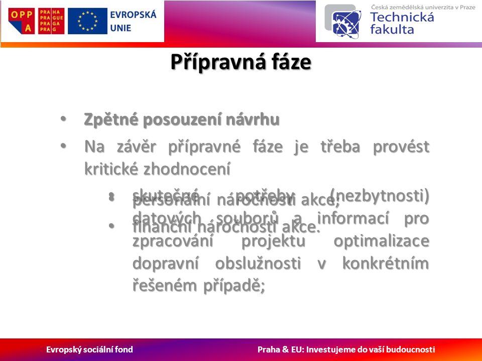 Evropský sociální fond Praha & EU: Investujeme do vaší budoucnosti Přípravná fáze Zpětné posouzení návrhu Zpětné posouzení návrhu Na závěr přípravné fáze je třeba provést kritické zhodnocení Na závěr přípravné fáze je třeba provést kritické zhodnocení skutečné potřeby (nezbytnosti) datových souborů a informací pro zpracování projektu optimalizace dopravní obslužnosti v konkrétním řešeném případě; skutečné potřeby (nezbytnosti) datových souborů a informací pro zpracování projektu optimalizace dopravní obslužnosti v konkrétním řešeném případě; personální náročnosti akce; personální náročnosti akce; finanční náročnosti akce.
