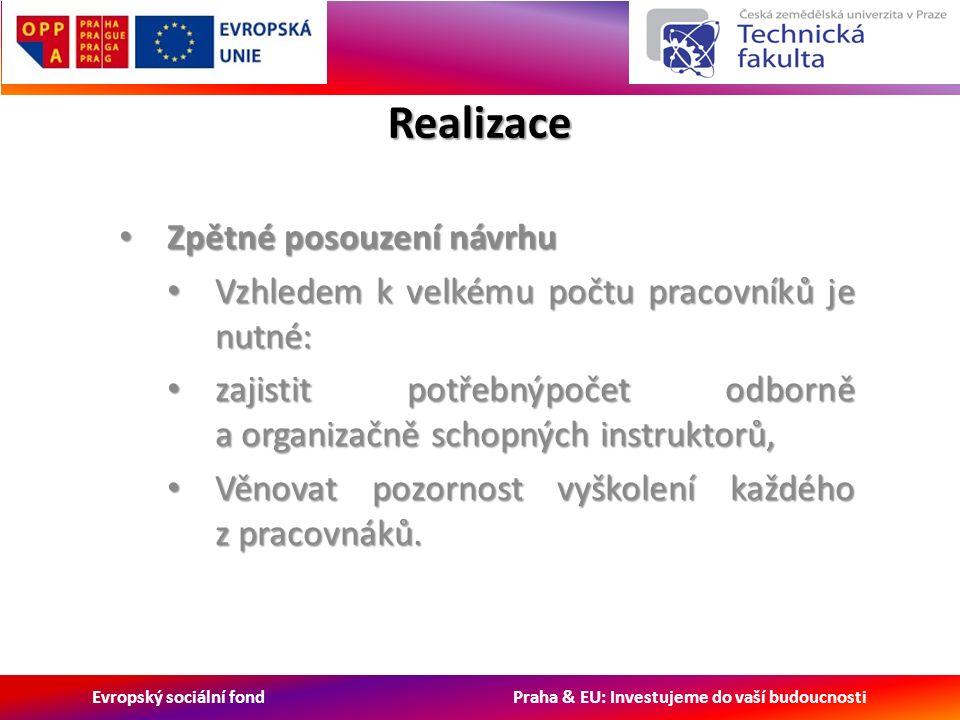 Evropský sociální fond Praha & EU: Investujeme do vaší budoucnosti Realizace Zpětné posouzení návrhu Zpětné posouzení návrhu Vzhledem k velkému počtu pracovníků je nutné: Vzhledem k velkému počtu pracovníků je nutné: zajistit potřebnýpočet odborně a organizačně schopných instruktorů, zajistit potřebnýpočet odborně a organizačně schopných instruktorů, Věnovat pozornost vyškolení každého z pracovnáků.