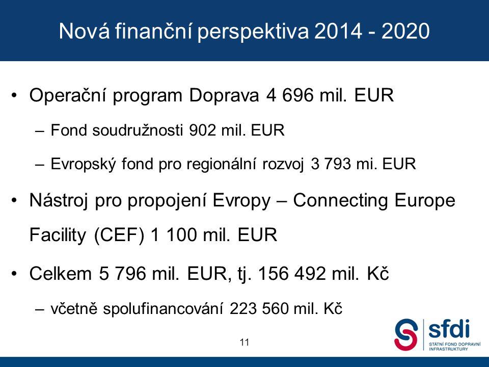 Nová finanční perspektiva 2014 - 2020 Operační program Doprava 4 696 mil.