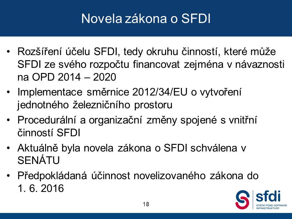 Novela zákona o SFDI Rozšíření účelu SFDI, tedy okruhu činností, které může SFDI ze svého rozpočtu financovat zejména v návaznosti na OPD 2014 – 2020 Implementace směrnice 2012/34/EU o vytvoření jednotného železničního prostoru Procedurální a organizační změny spojené s vnitřní činností SFDI Aktuálně byla novela zákona o SFDI schválena v SENÁTU Předpokládaná účinnost novelizovaného zákona do 1.