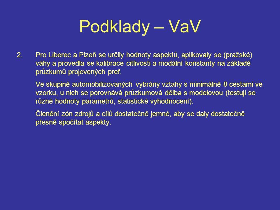 Podklady – VaV 2.Pro Liberec a Plzeň se určily hodnoty aspektů, aplikovaly se (pražské) váhy a provedla se kalibrace citlivosti a modální konstanty na základě průzkumů projevených pref.