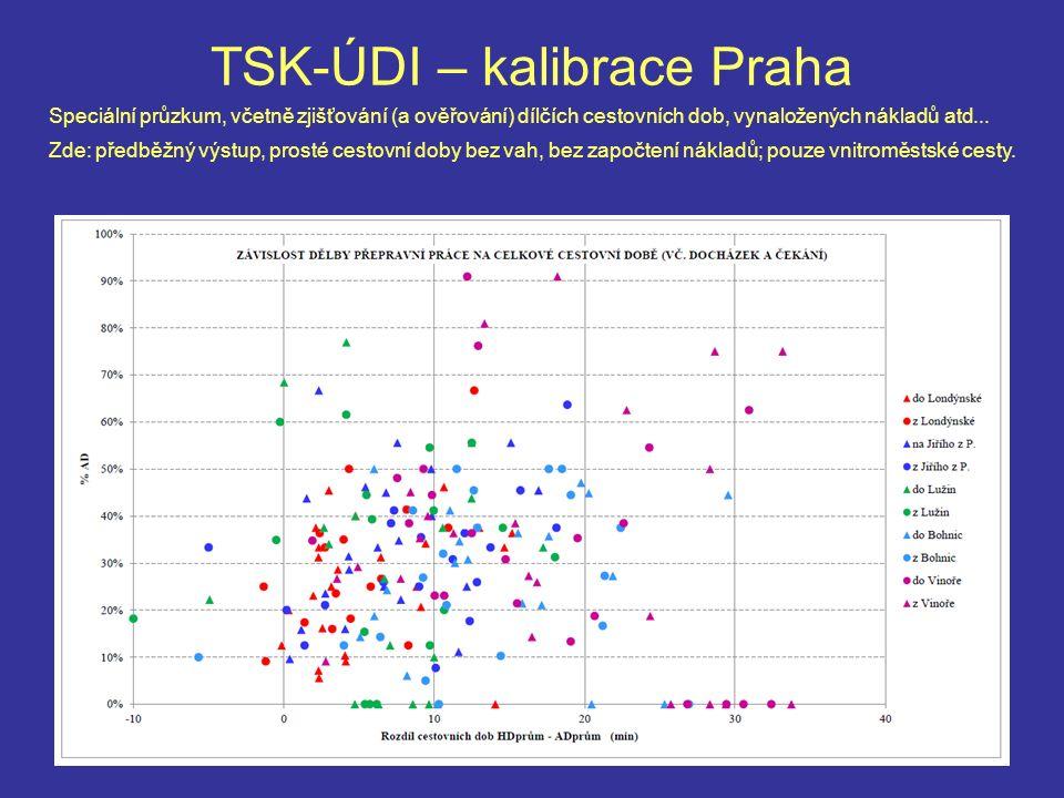 TSK-ÚDI – kalibrace Praha Speciální průzkum, včetně zjišťování (a ověřování) dílčích cestovních dob, vynaložených nákladů atd...
