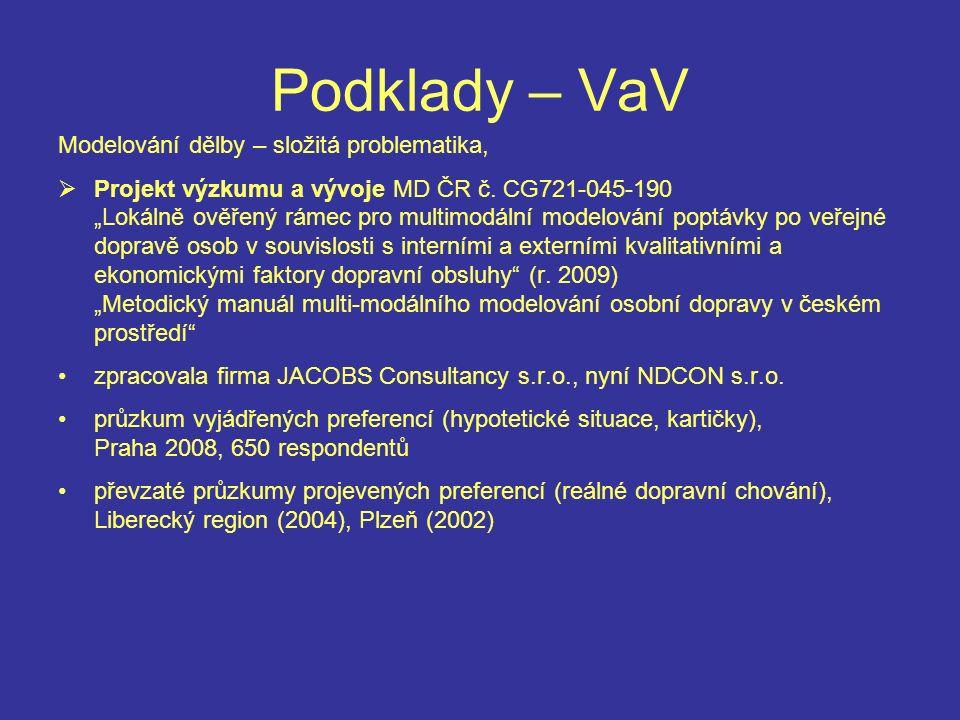 Podklady – VaV Modelování dělby – složitá problematika,  Projekt výzkumu a vývoje MD ČR č.