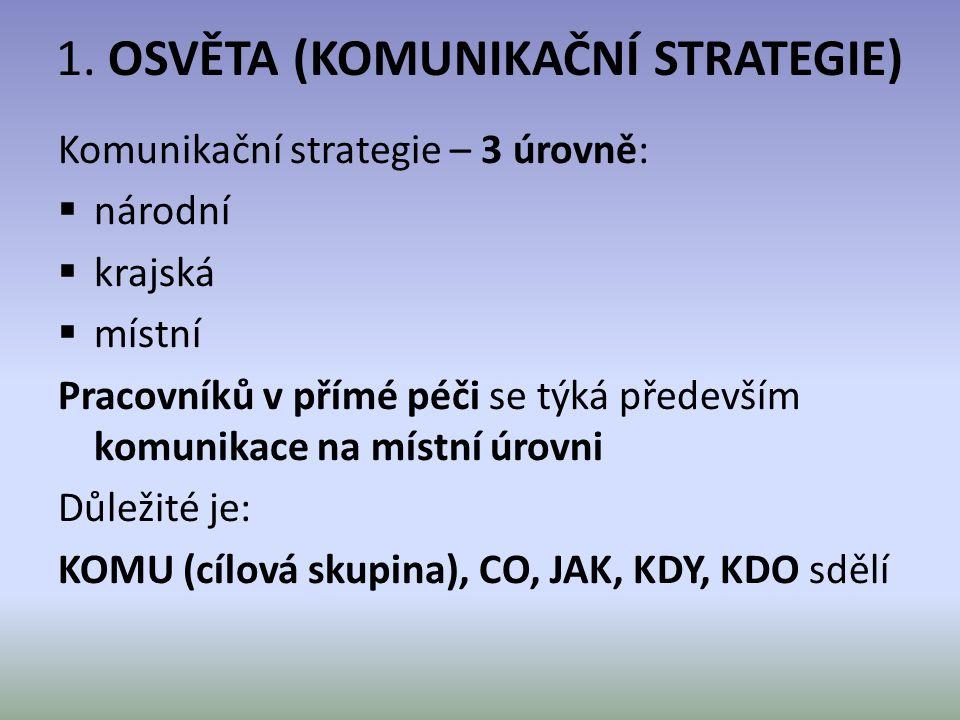 1. OSVĚTA (KOMUNIKAČNÍ STRATEGIE) Komunikační strategie – 3 úrovně:  národní  krajská  místní Pracovníků v přímé péči se týká především komunikace