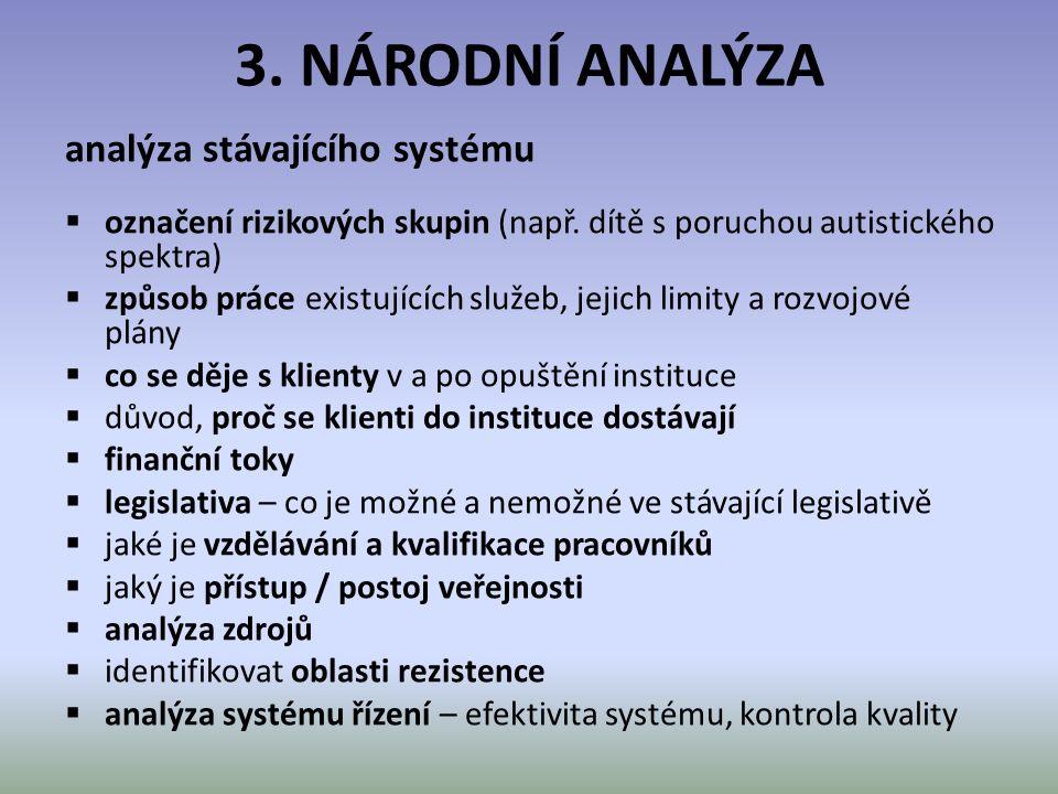 3. NÁRODNÍ ANALÝZA analýza stávajícího systému  označení rizikových skupin (např. dítě s poruchou autistického spektra)  způsob práce existujících s