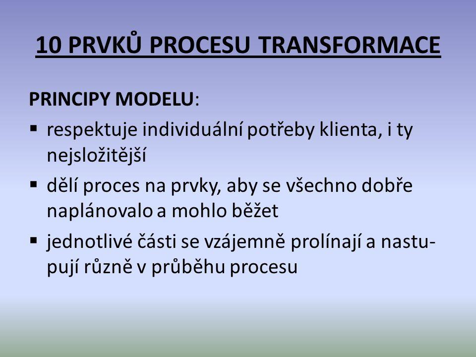 10 PRVKŮ PROCESU TRANSFORMACE PRINCIPY MODELU:  respektuje individuální potřeby klienta, i ty nejsložitější  dělí proces na prvky, aby se všechno do