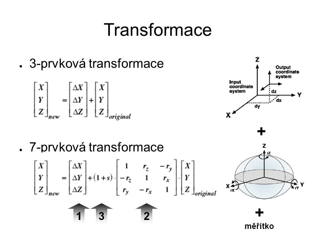 Transformace ● 3-prvková transformace ● 7-prvková transformace + + měřítko 123