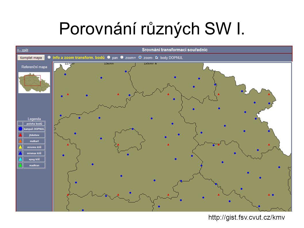 Porovnání různých SW I. http://gist.fsv.cvut.cz/kmv
