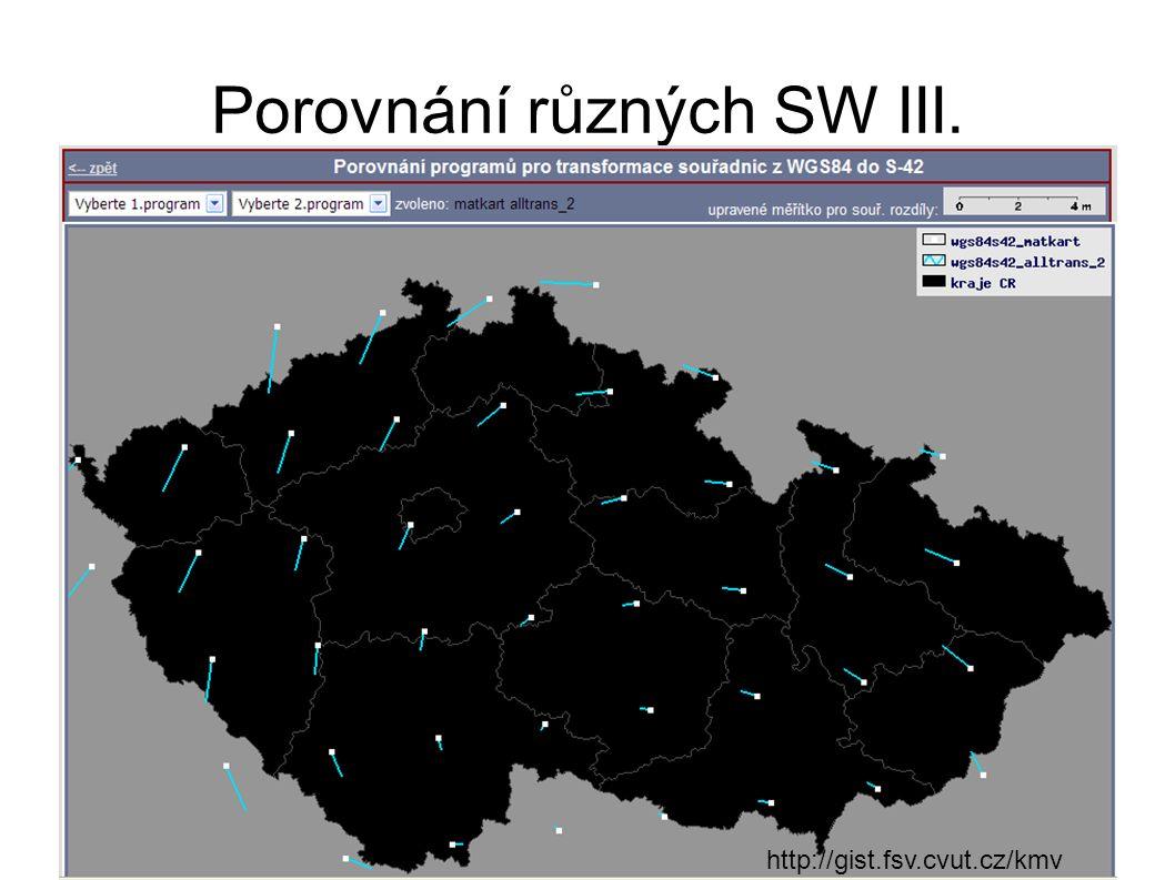 Porovnání různých SW III. http://gist.fsv.cvut.cz/kmv