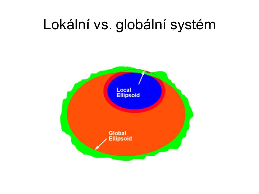 Lokální vs. globální systém