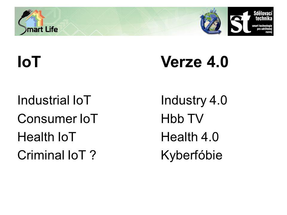 Smart Technologie Smart Grid Smart Factory Smart TV =Smart Life Smart Home Smart Building Smart City Smart Health IT