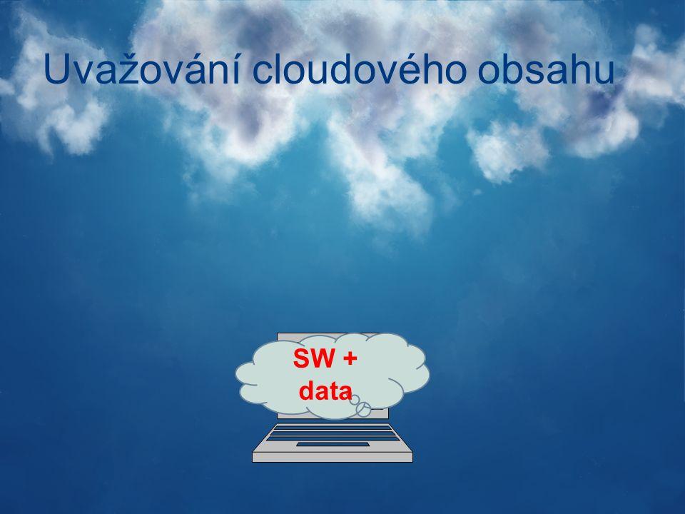 Uvažování cloudového obsahu SW + data ?
