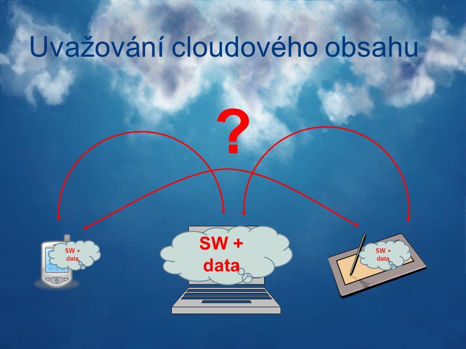 Uvažování cloudového obsahu SW + data