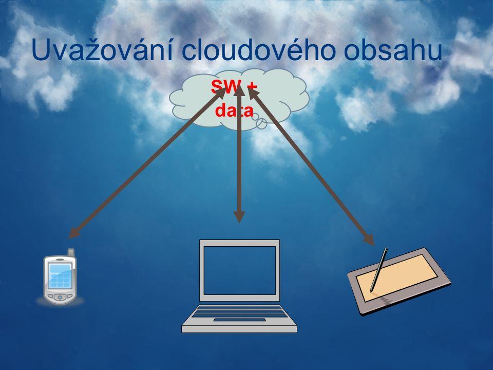 Vybrané oblasti cloud služeb kancelářský SW el.