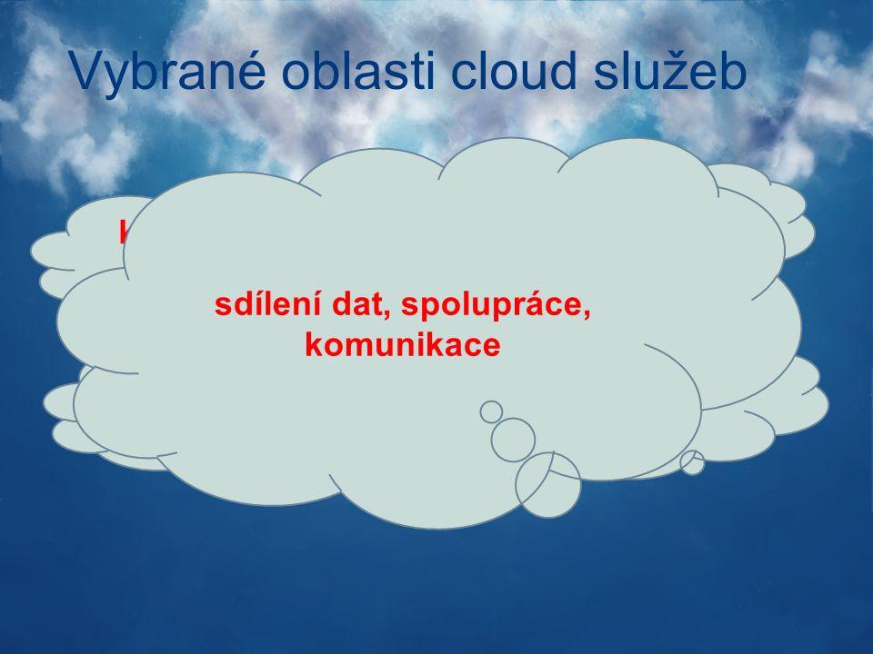 Vybrané oblasti cloud služeb kancelářský SW el. agenda data na síti vzdálená práce sdílení dat, spolupráce, komunikace