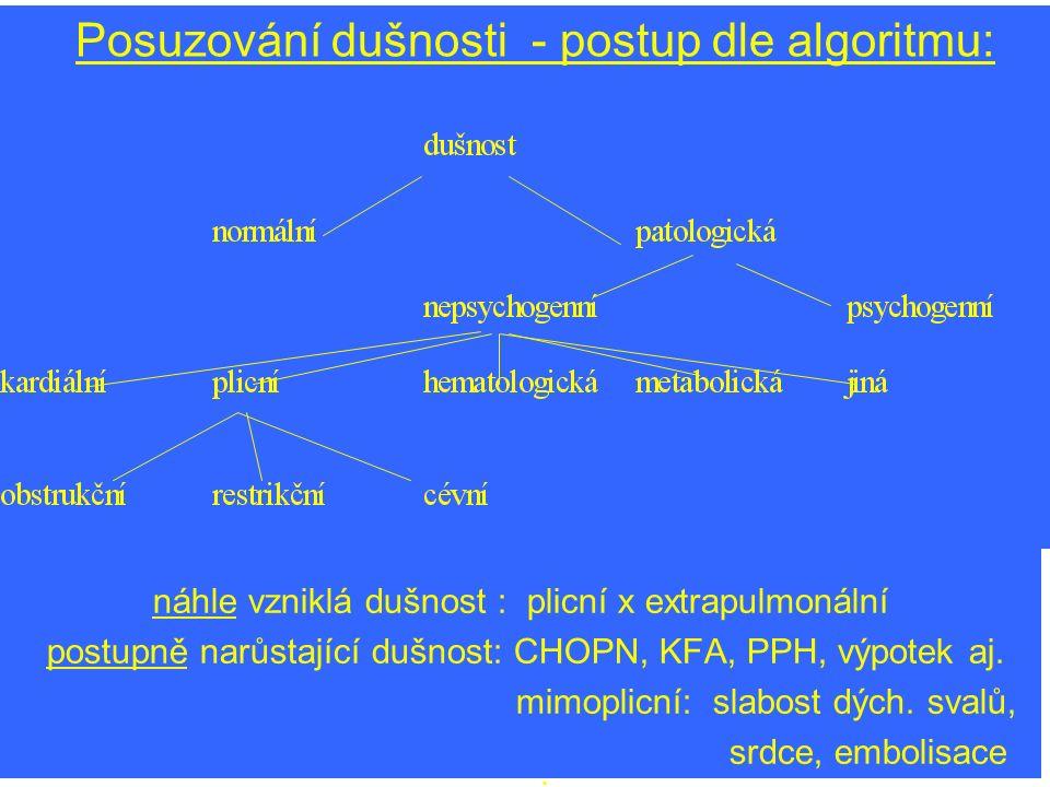 Posuzování dušnosti - postup dle algoritmu: náhle vzniklá dušnost : plicní x extrapulmonální postupně narůstající dušnost: CHOPN, KFA, PPH, výpotek aj