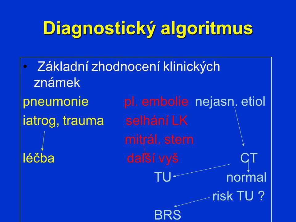 Diagnostický algoritmus Základní zhodnocení klinických známek pneumonie pl. embolie nejasn. etiol iatrog, trauma selhání LK mitrál. stern léčba další