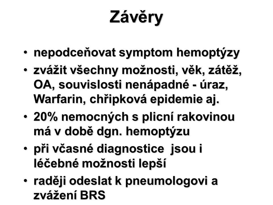Závěry nepodceňovat symptom hemoptýzynepodceňovat symptom hemoptýzy zvážit všechny možnosti, věk, zátěž, OA, souvislosti nenápadné - úraz, Warfarin, c