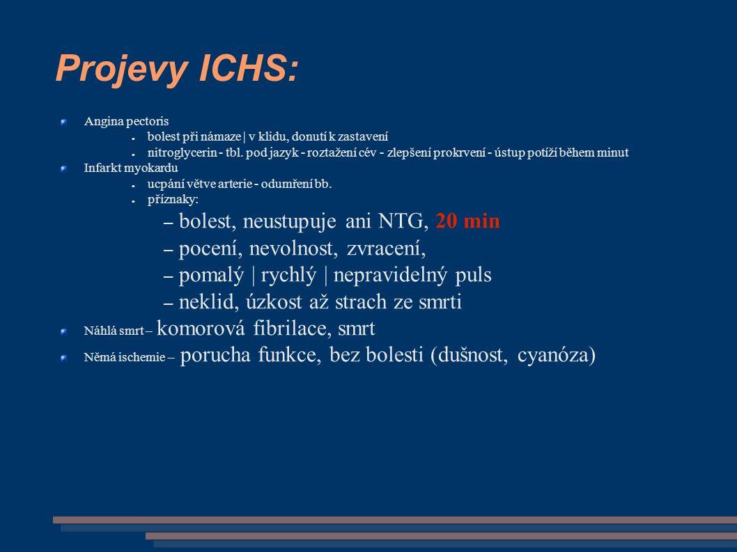 Projevy ICHS: Angina pectoris ● bolest při námaze | v klidu, donutí k zastavení ● nitroglycerin - tbl.