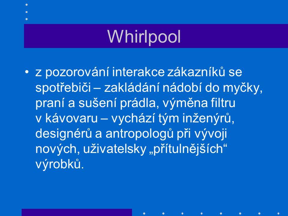 Whirlpool z pozorování interakce zákazníků se spotřebiči – zakládání nádobí do myčky, praní a sušení prádla, výměna filtru v kávovaru – vychází tým in