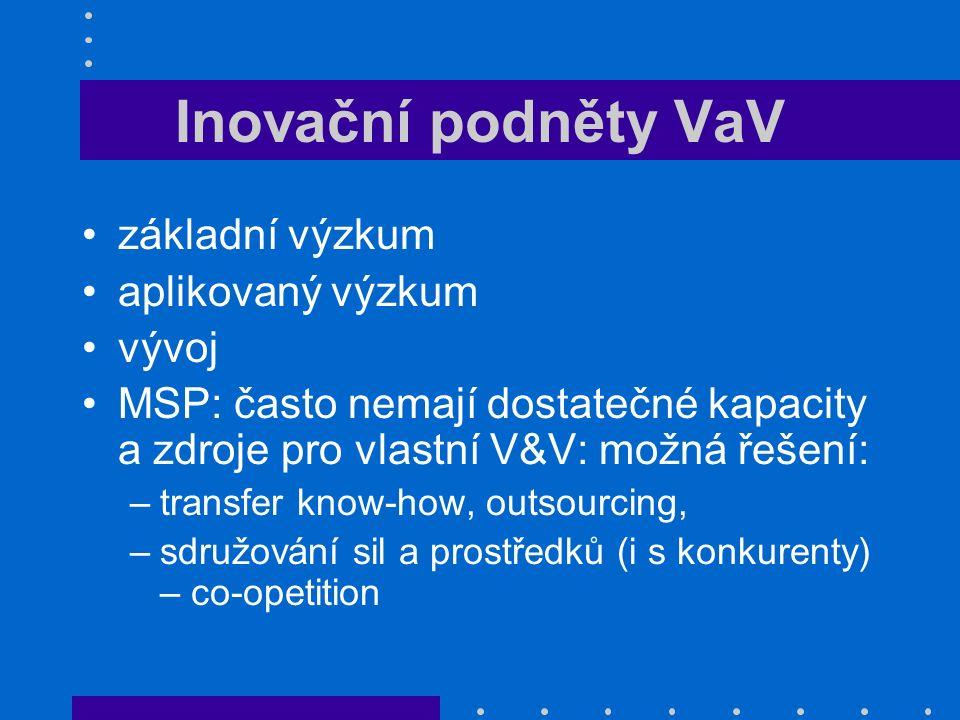 Inovační podněty VaV základní výzkum aplikovaný výzkum vývoj MSP: často nemají dostatečné kapacity a zdroje pro vlastní V&V: možná řešení: –transfer k