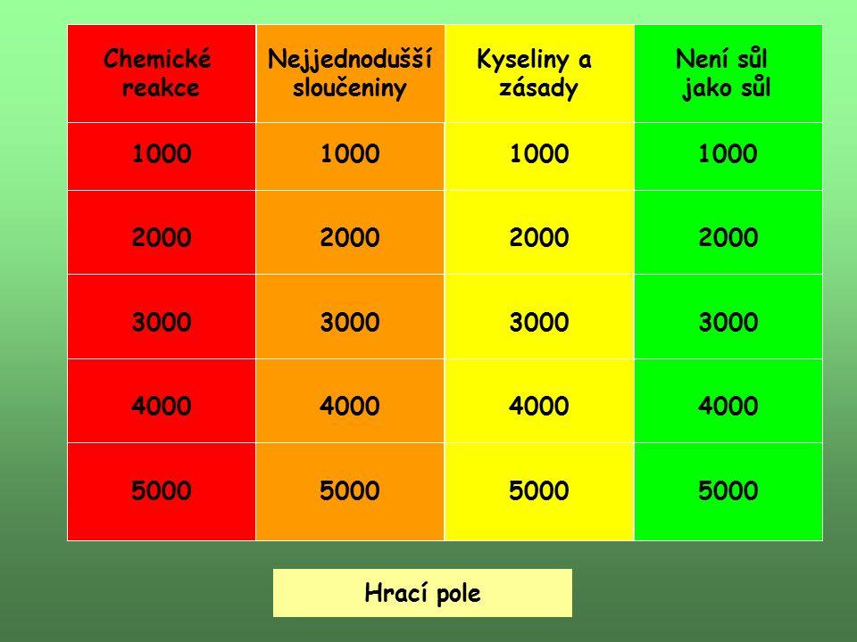 1000 2000 3000 4000 5000 Chemické reakce Nejjednodušší sloučeniny Kyseliny a zásady Není sůl jako sůl Hrací pole