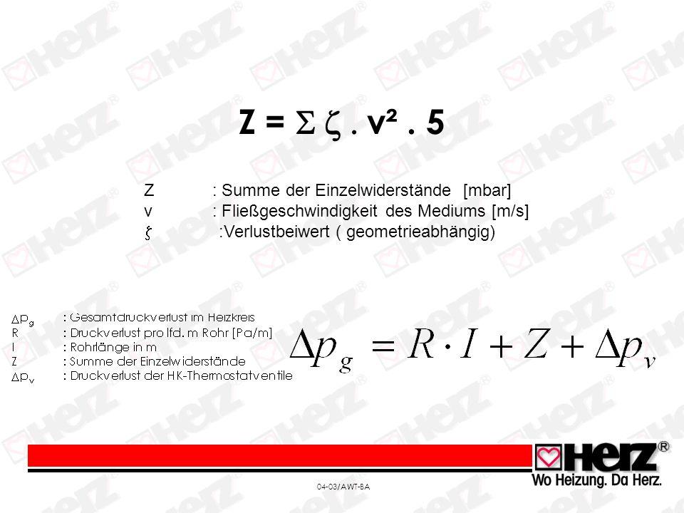 04-03/AWT-BA Z =  v².