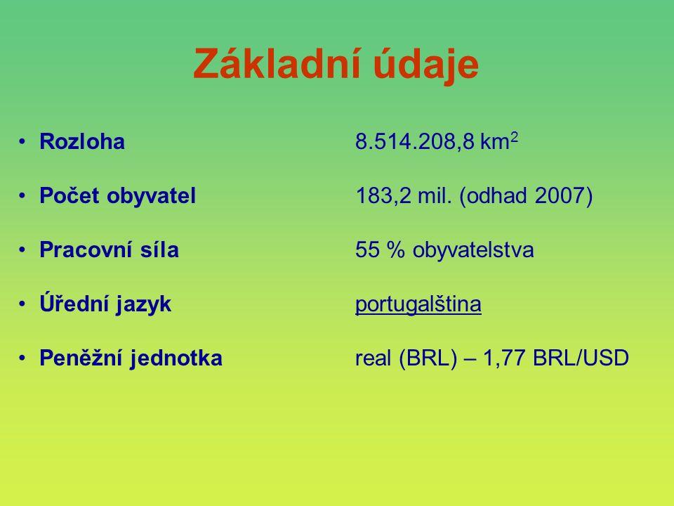 Základní údaje Rozloha 8.514.208,8 km 2 Počet obyvatel183,2 mil. (odhad 2007) Pracovní síla55 % obyvatelstva Úřední jazykportugalština Peněžní jednotk