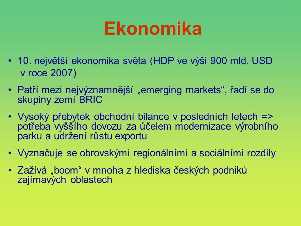 10.největší ekonomika světa (HDP ve výši 900 mld.