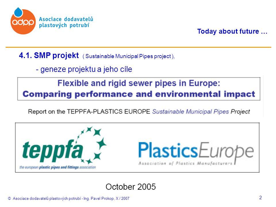 © Asociace dodavatelů plastových potrubí - Ing. Pavel Prokop, X / 2007 Today about future … 2 4.1.