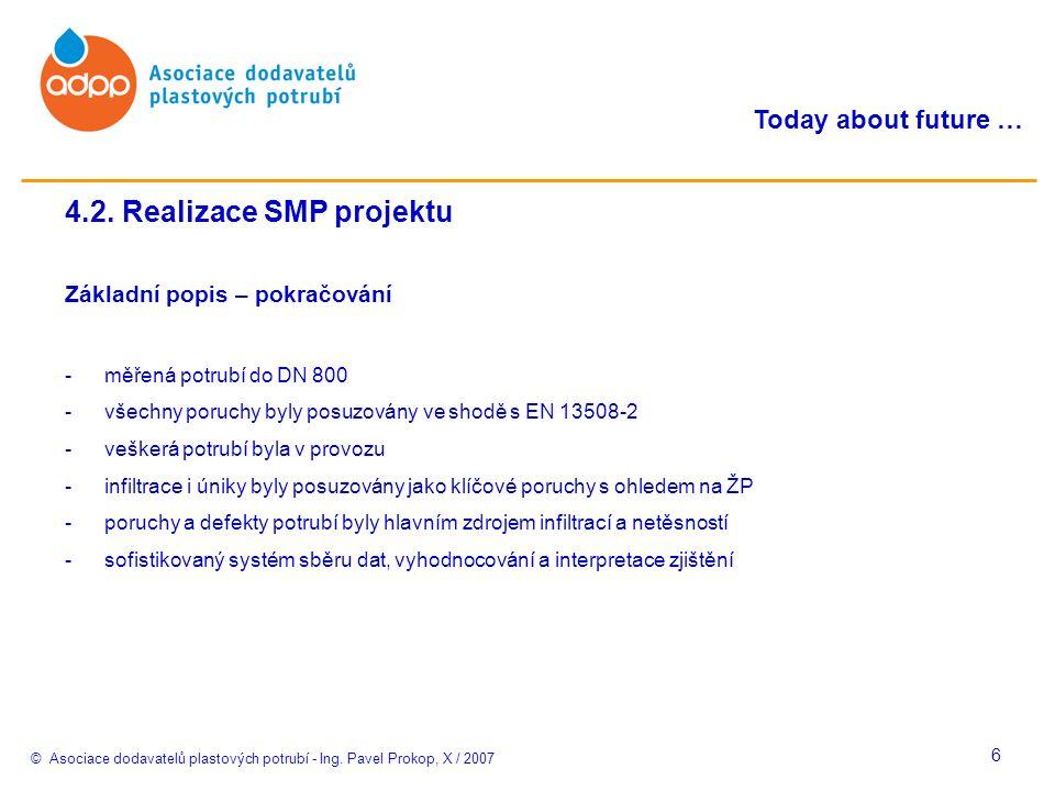 © Asociace dodavatelů plastových potrubí - Ing. Pavel Prokop, X / 2007 Today about future … 6 4.2.