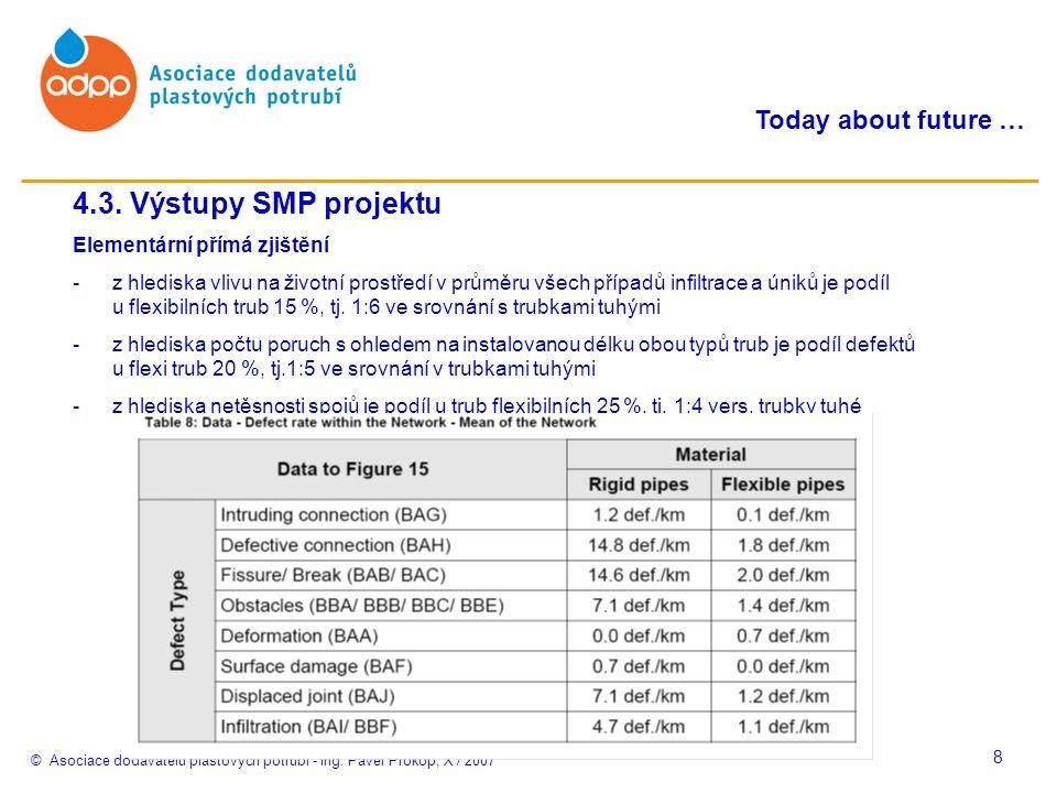© Asociace dodavatelů plastových potrubí - Ing. Pavel Prokop, X / 2007 Today about future … 8 4.3.